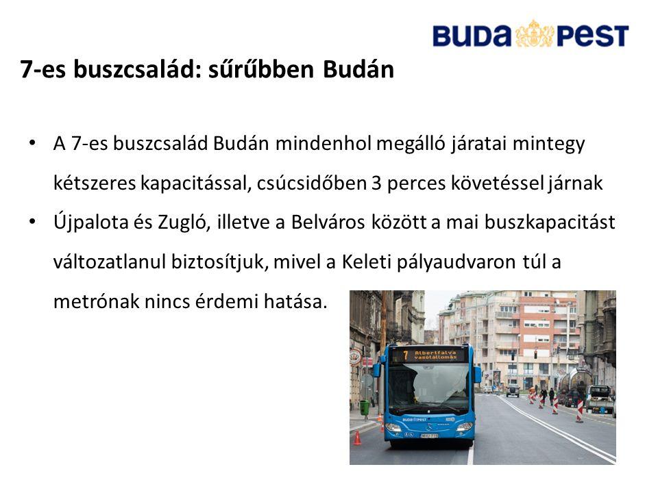 7-es buszcsalád: sűrűbben Budán • A 7-es buszcsalád Budán mindenhol megálló járatai mintegy kétszeres kapacitással, csúcsidőben 3 perces követéssel járnak • Újpalota és Zugló, illetve a Belváros között a mai buszkapacitást változatlanul biztosítjuk, mivel a Keleti pályaudvaron túl a metrónak nincs érdemi hatása.