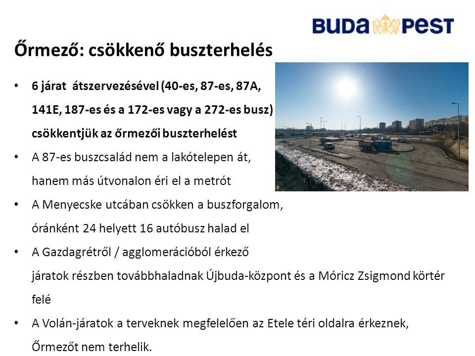 Őrmező: csökkenő buszterhelés • 6 járat átszervezésével (40-es, 87-es, 87A, 141E, 187-es és a 172-es vagy a 272-es busz) csökkentjük az őrmezői buszte