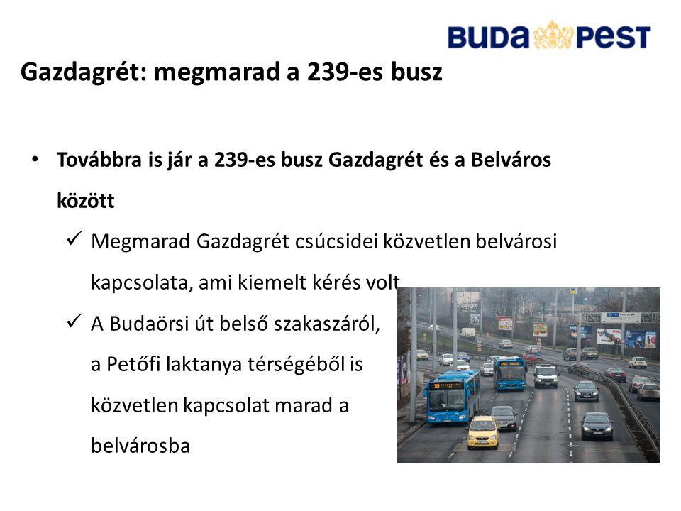 Gazdagrét: megmarad a 239-es busz • Továbbra is jár a 239-es busz Gazdagrét és a Belváros között  Megmarad Gazdagrét csúcsidei közvetlen belvárosi kapcsolata, ami kiemelt kérés volt  A Budaörsi út belső szakaszáról, a Petőfi laktanya térségéből is közvetlen kapcsolat marad a belvárosba