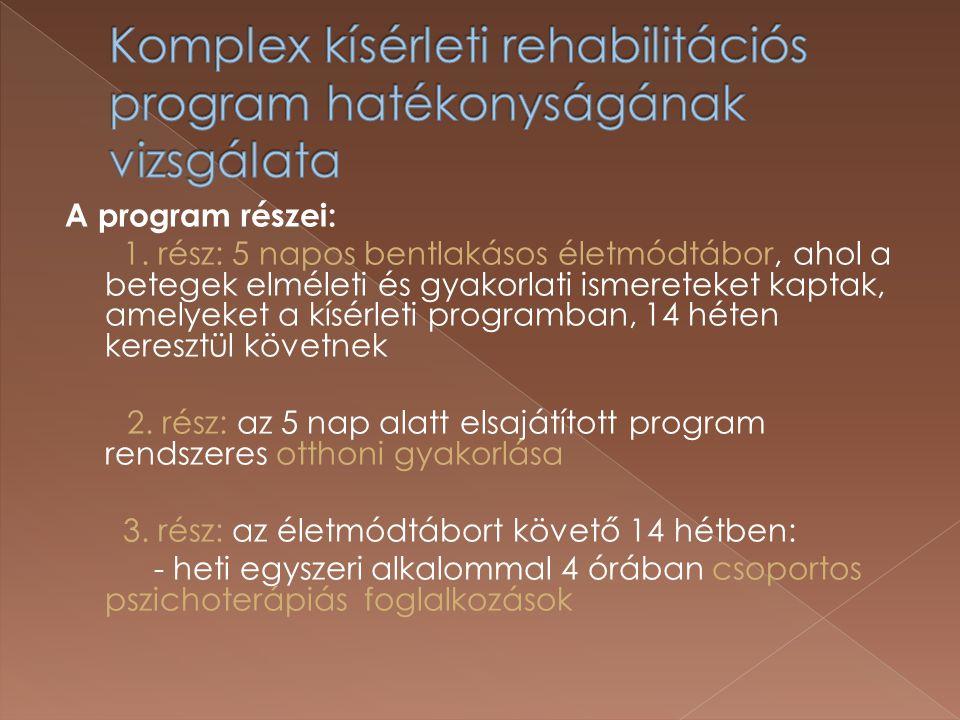 A program részei: 1. rész: 5 napos bentlakásos életmódtábor, ahol a betegek elméleti és gyakorlati ismereteket kaptak, amelyeket a kísérleti programba