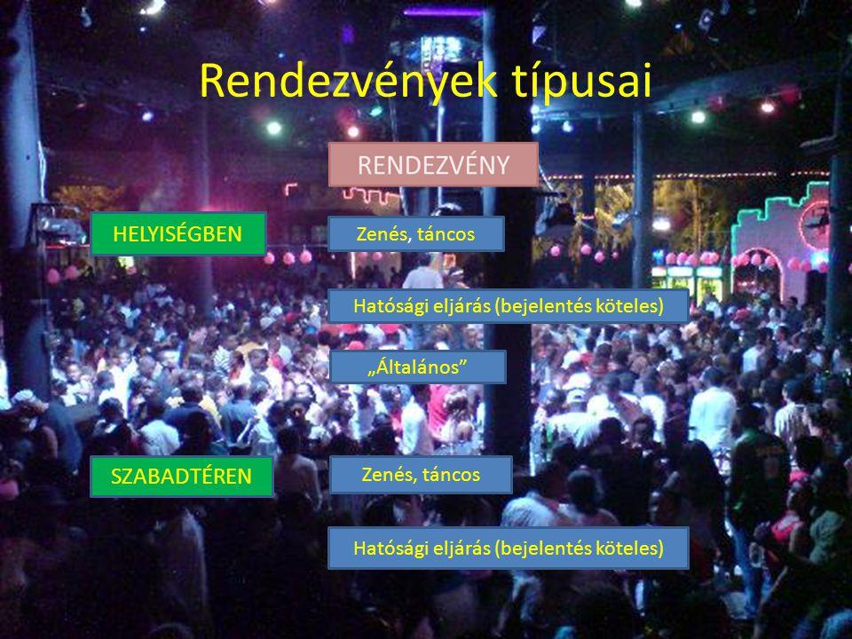 SZABADTÉRI RENDEZVÉNYEK • Nem zenés, táncos rendezvény esetén engedélyeztetés nem szükséges.
