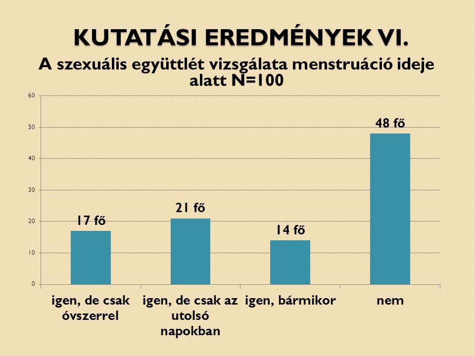 KUTATÁSI EREDMÉNYEK VI. A szexuális együttlét vizsgálata menstruáció ideje alatt N=100