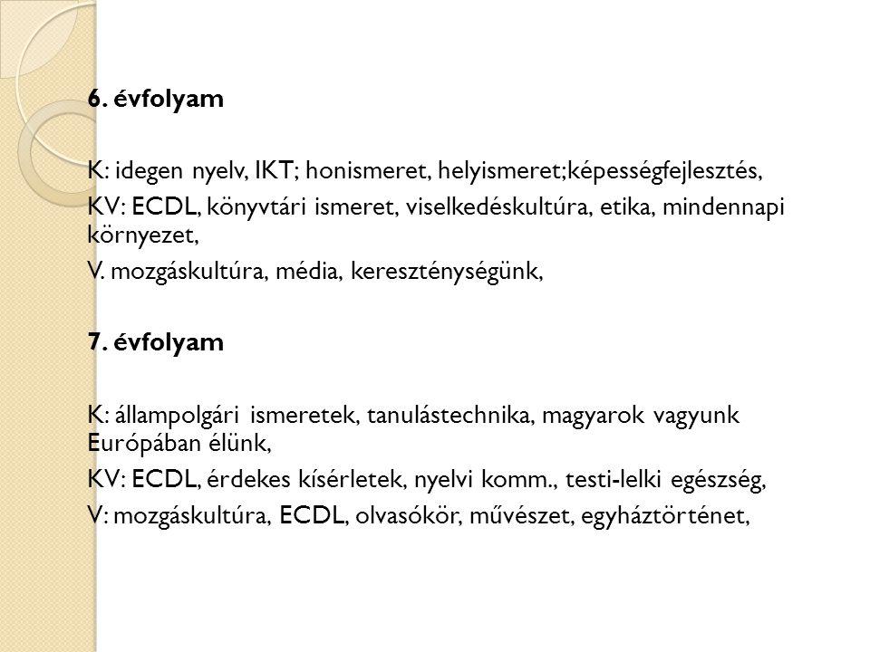 6. évfolyam K: idegen nyelv, IKT; honismeret, helyismeret;képességfejlesztés, KV: ECDL, könyvtári ismeret, viselkedéskultúra, etika, mindennapi környe
