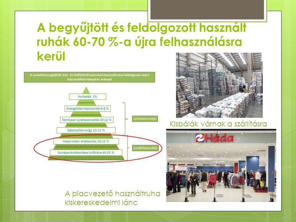 A begyűjtött és feldolgozott használt ruhák 60-70 %-a újra felhasználásra kerül Kisbálák várnak a szállításra A piacvezető használtruha kiskereskedelm