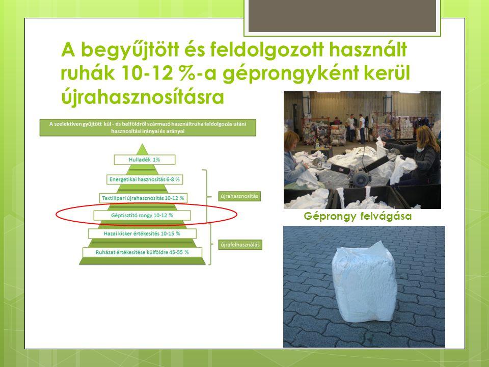 A begyűjtött és feldolgozott használt ruhák 10-12 %-a géprongyként kerül újrahasznosításra Géprongy felvágása