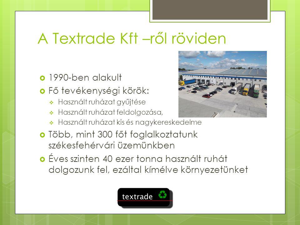 A Textrade Kft –ről röviden  1990-ben alakult  Fő tevékenységi körök:  Használt ruházat gyűjtése  Használt ruházat feldolgozása,  Használt ruháza