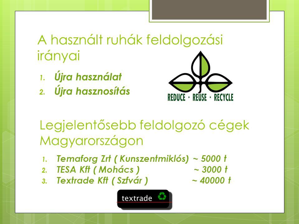 A használt ruhák feldolgozási irányai 1. Újra használat 2. Újra hasznosítás Legjelentősebb feldolgozó cégek Magyarországon 1. Temaforg Zrt ( Kunszentm