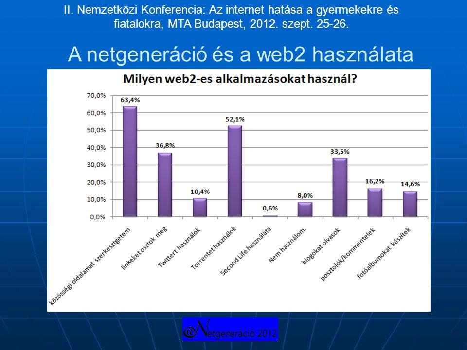 A netgeneráció és a web2 használata II. Nemzetközi Konferencia: Az internet hatása a gyermekekre és fiatalokra, MTA Budapest, 2012. szept. 25-26.