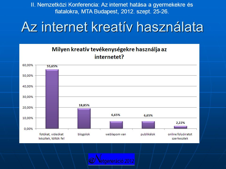 Az internet kreatív használata II. Nemzetközi Konferencia: Az internet hatása a gyermekekre és fiatalokra, MTA Budapest, 2012. szept. 25-26.