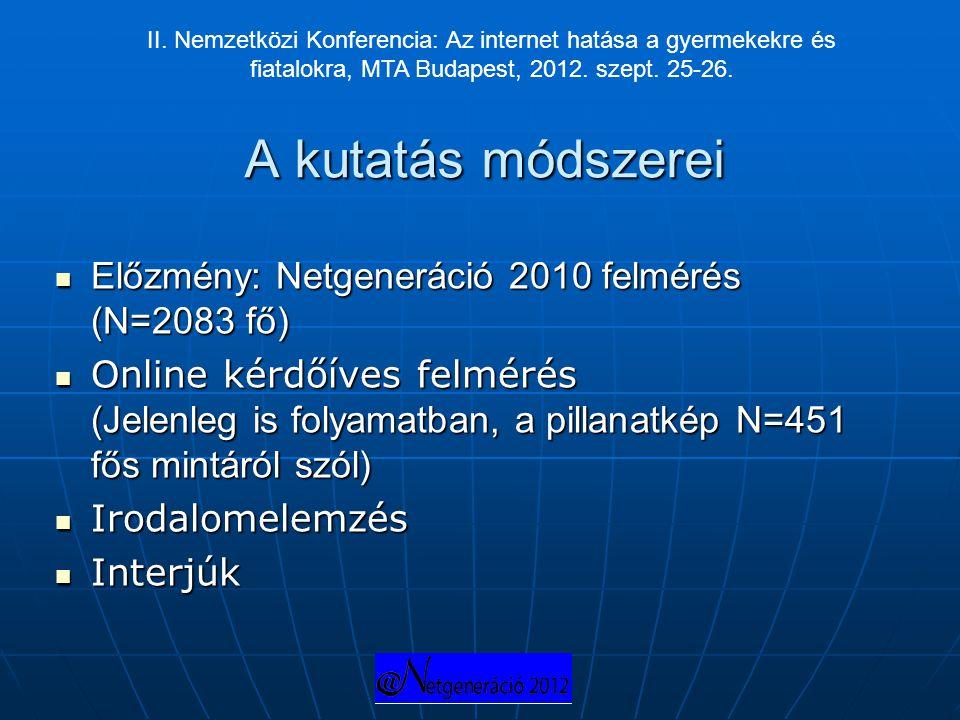 A kutatás módszerei  Előzmény: Netgeneráció 2010 felmérés (N=2083 fő)  Online kérdőíves felmérés (Jelenleg is folyamatban, a pillanatkép N=451 fős m