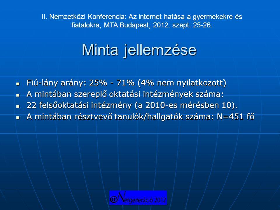 Minta jellemzése  Fiú-lány arány: 25% - 71% (4% nem nyilatkozott)  A mintában szereplő oktatási intézmények száma:  22 felsőoktatási intézmény (a 2
