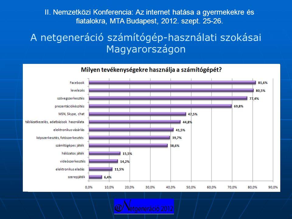 A netgeneráció számítógép-használati szokásai Magyarországon II. Nemzetközi Konferencia: Az internet hatása a gyermekekre és fiatalokra, MTA Budapest,