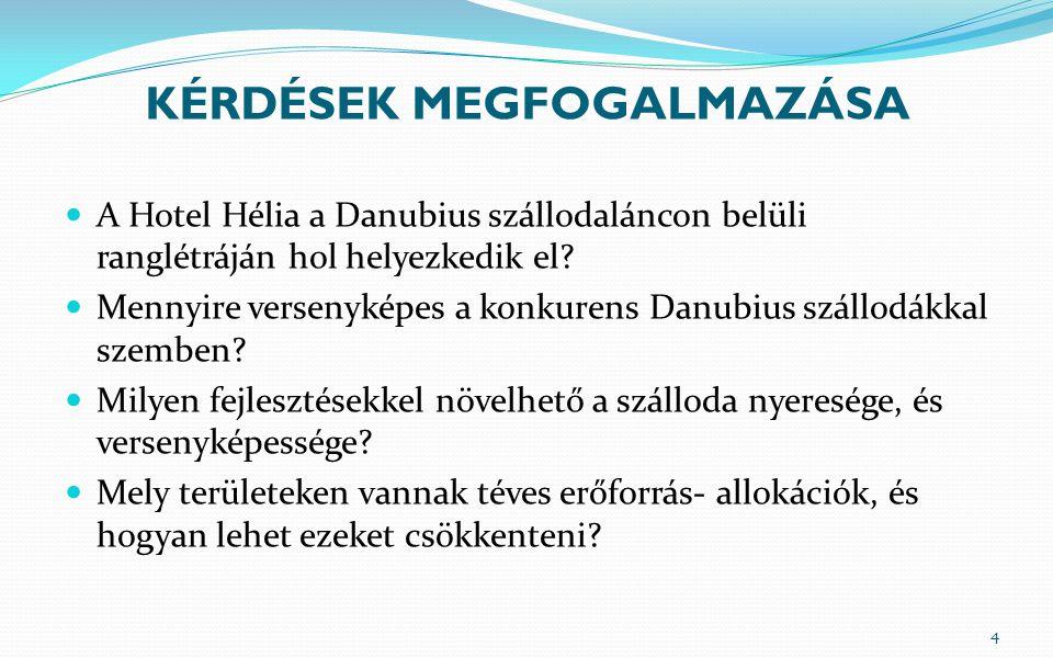 KÉRDÉSEK MEGFOGALMAZÁSA  A Hotel Hélia a Danubius szállodaláncon belüli ranglétráján hol helyezkedik el?  Mennyire versenyképes a konkurens Danubius