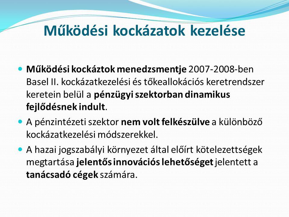 Működési kockázatok kezelése  Működési kockáztok menedzsmentje 2007-2008-ben Basel II. kockázatkezelési és tőkeallokációs keretrendszer keretein belü