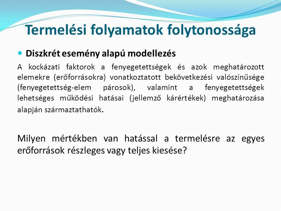Termelési folyamatok folytonossága  Diszkrét esemény alapú modellezés A kockázati faktorok a fenyegetettségek és azok meghatározott elemekre (erőforr