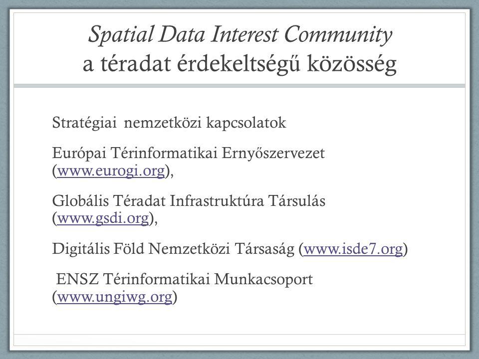 Spatial Data Interest Community a téradat érdekeltség ű közösség Stratégiai nemzetközi kapcsolatok Európai Térinformatikai Erny ő szervezet (www.eurog