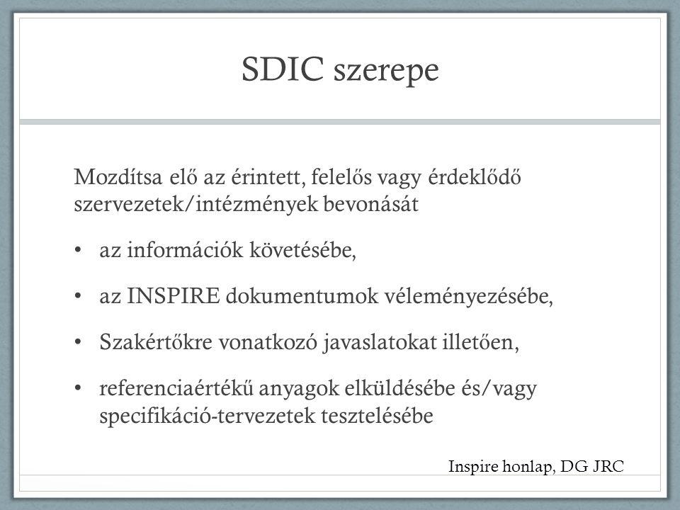 SDIC szerepe Mozdítsa el ő az érintett, felel ő s vagy érdekl ő d ő szervezetek/intézmények bevonását • az információk követésébe, • az INSPIRE dokumentumok véleményezésébe, • Szakért ő kre vonatkozó javaslatokat illet ő en, • referenciaérték ű anyagok elküldésébe és/vagy specifikáció-tervezetek tesztelésébe Inspire honlap, DG JRC