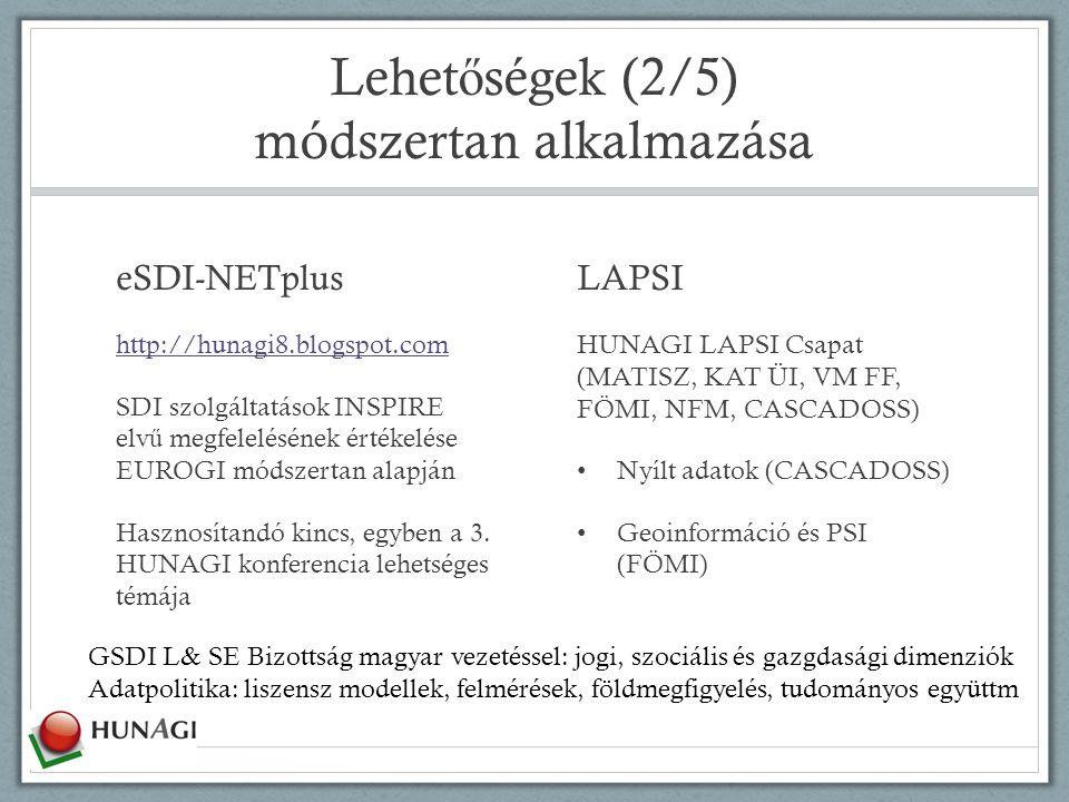 Lehet ő ségek (2/5) módszertan alkalmazása eSDI-NETplus http://hunagi8.blogspot.com SDI szolgáltatások INSPIRE elv ű megfelelésének értékelése EUROGI