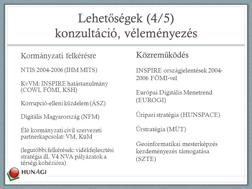 Lehet ő ségek (4/5) konzultáció, véleményezés Kormányzati felkérésre NTIS 2004-2006 (IHM MITS) KvVM: INSPIRE hatástanulmány (COWI, FÖMI, KSH) Korrupci