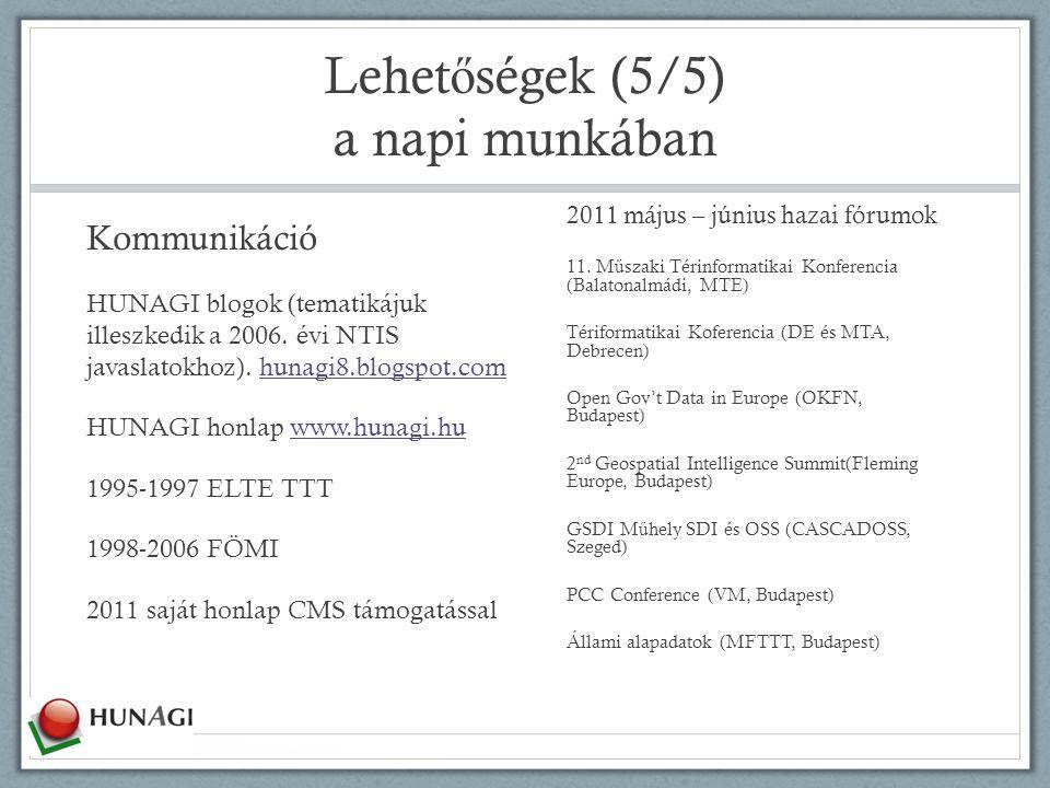 Lehet ő ségek (5/5) a napi munkában Kommunikáció HUNAGI blogok (tematikájuk illeszkedik a 2006. évi NTIS javaslatokhoz). hunagi8.blogspot.comhunagi8.b