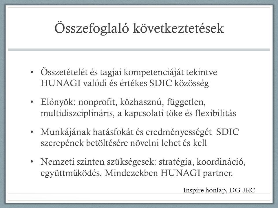 Összefoglaló következtetések • Összetételét és tagjai kompetenciáját tekintve HUNAGI valódi és értékes SDIC közösség • El ő nyök: nonprofit, közhasznú, független, multidiszciplináris, a kapcsolati t ő ke és flexibilitás • Munkájának hatásfokát és eredményességét SDIC szerepének betöltésére növelni lehet és kell • Nemzeti szinten szükségesek: stratégia, koordináció, együttm ű ködés.