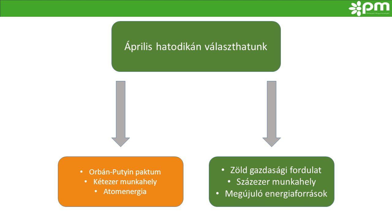 Április hatodikán választhatunk • Orbán-Putyin paktum • Kétezer munkahely • Atomenergia • Zöld gazdasági fordulat • Százezer munkahely • Megújuló ener
