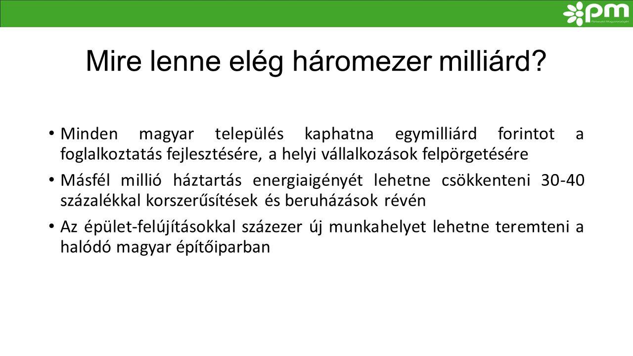 Mire lenne elég háromezer milliárd? • Minden magyar település kaphatna egymilliárd forintot a foglalkoztatás fejlesztésére, a helyi vállalkozások felp