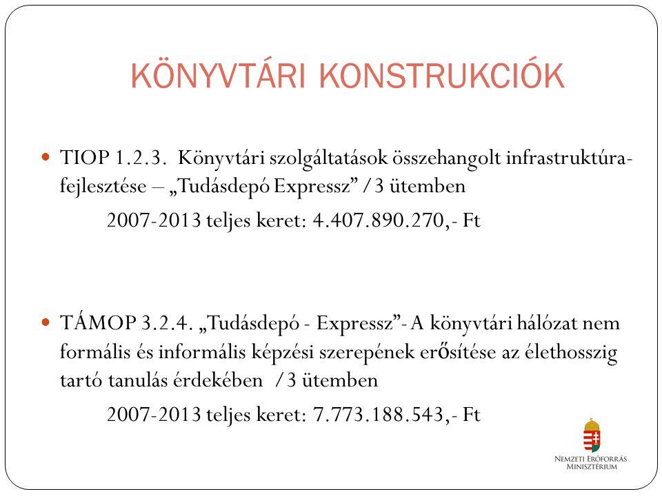 """KÖNYVTÁRI KONSTRUKCIÓK  TIOP 1.2.3. Könyvtári szolgáltatások összehangolt infrastruktúra- fejlesztése – """"Tudásdepó Expressz"""" /3 ütemben 2007-2013 tel"""