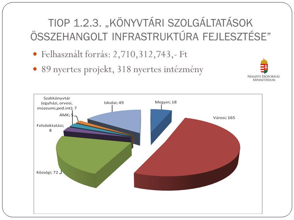 """TIOP 1.2.3. """"KÖNYVTÁRI SZOLGÁLTATÁSOK ÖSSZEHANGOLT INFRASTRUKTÚRA FEJLESZTÉSE""""  Felhasznált forrás: 2,710,312,743,- Ft  89 nyertes projekt, 318 nyer"""