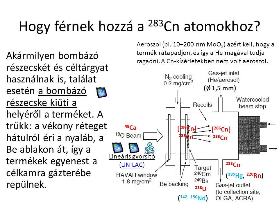 48 Ca Hogy férnek hozzá a 283 Cn atomokhoz? Akármilyen bombázó részecskét és céltárgyat használnak is, találat esetén a bombázó részecske kiüti a hely