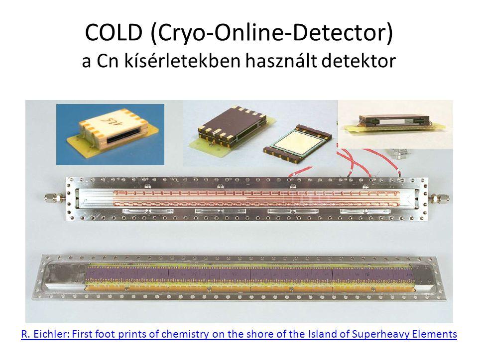 COLD (Cryo-Online-Detector) a Cn kísérletekben használt detektor R. Eichler: First foot prints of chemistry on the shore of the Island of Superheavy E