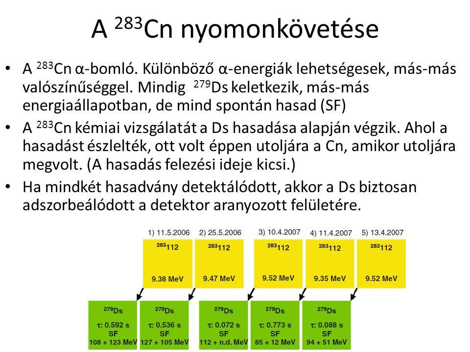 A 283 Cn nyomonkövetése • A 283 Cn α-bomló. Különböző α-energiák lehetségesek, más-más valószínűséggel. Mindig 279 Ds keletkezik, más-más energiaállap
