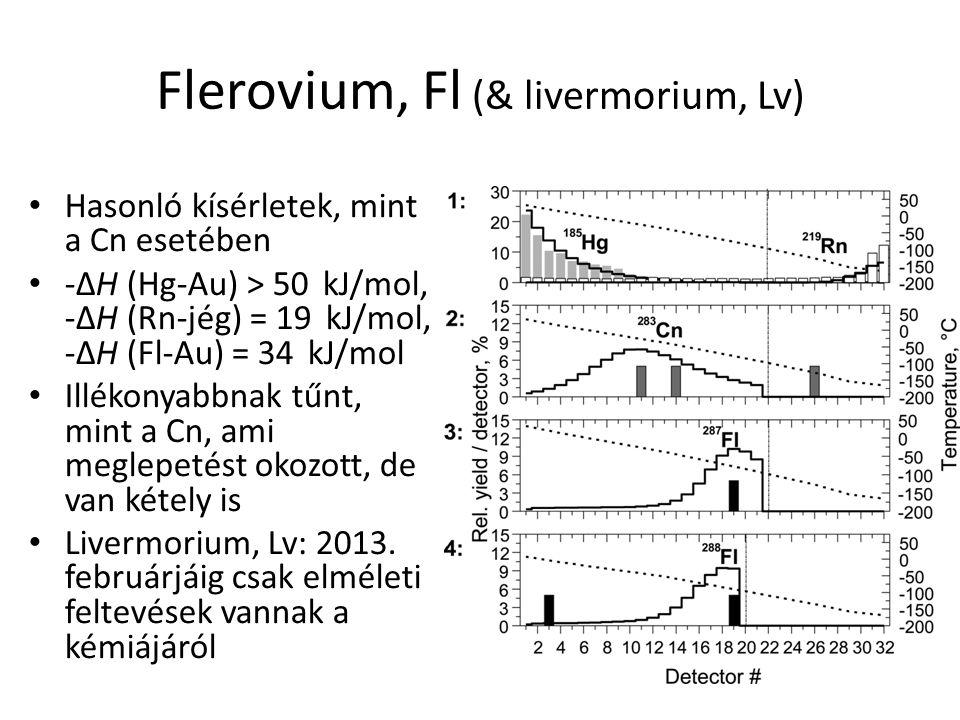 Flerovium, Fl (& livermorium, Lv) • Hasonló kísérletek, mint a Cn esetében • -ΔH (Hg-Au) > 50 kJ/mol, -ΔH (Rn-jég) = 19 kJ/mol, -ΔH (Fl-Au) = 34 kJ/mo
