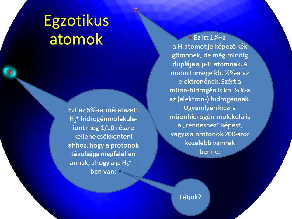 Ez itt 1%–a a H-atomot jelképező kék gömbnek, de még mindig duplája a µ-H atomnak. A müon tömege kb. ½%-a az elektronénak. Ezért a müon-hidrogén is kb
