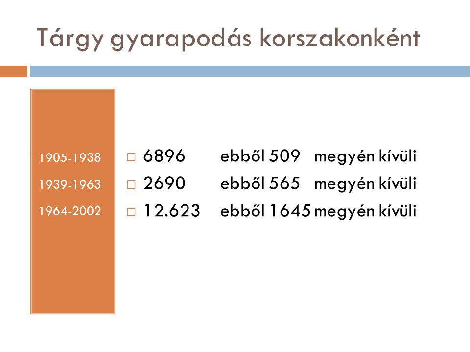 Tárgy gyarapodás korszakonként 1905-1938 1939-1963 1964-2002  6896ebből 509 megyén kívüli  2690ebből 565 megyén kívüli  12.623ebből 1645megyén kívüli