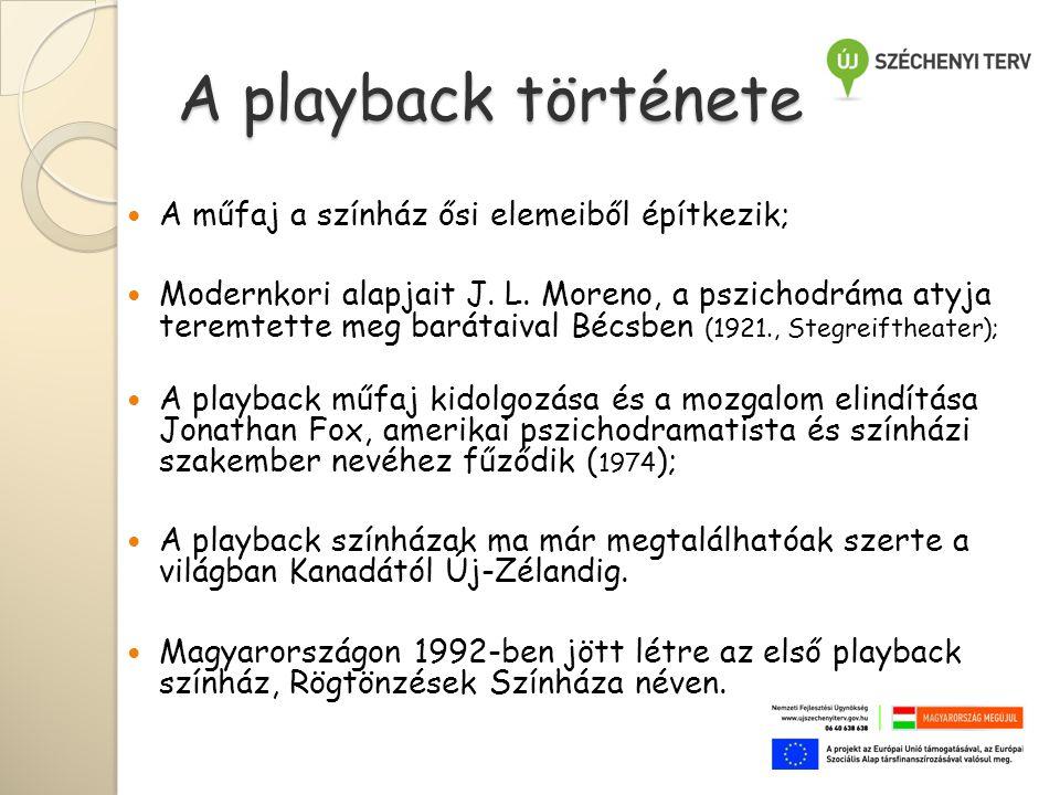 A playback története  A műfaj a színház ősi elemeiből építkezik;  Modernkori alapjait J.