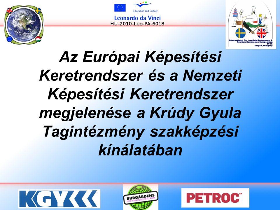 Az Európai Képesítési Keretrendszer és a Nemzeti Képesítési Keretrendszer megjelenése a Krúdy Gyula Tagintézmény szakképzési kínálatában