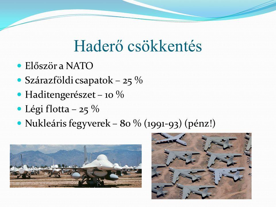 Haderő csökkentés  Először a NATO  Szárazföldi csapatok – 25 %  Haditengerészet – 10 %  Légi flotta – 25 %  Nukleáris fegyverek – 80 % (1991-93)