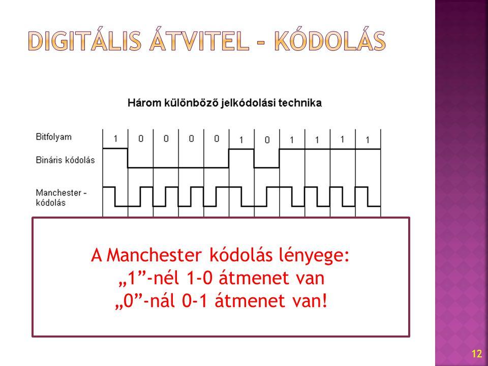 """12 A Manchester kódolás lényege: """"1 -nél 1-0 átmenet van """"0 -nál 0-1 átmenet van!"""