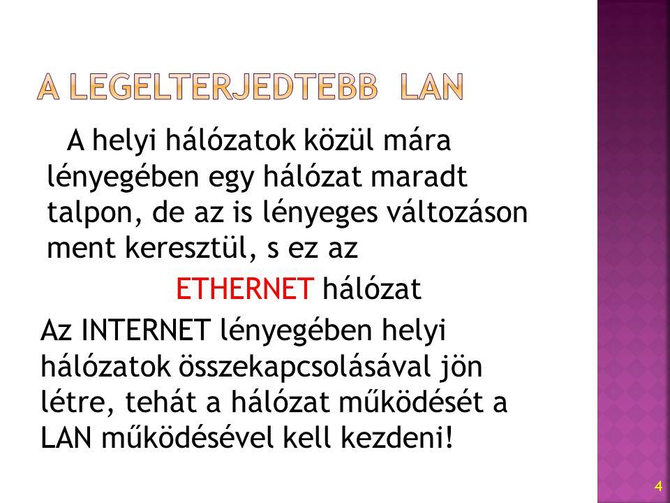 A helyi hálózatok közül mára lényegében egy hálózat maradt talpon, de az is lényeges változáson ment keresztül, s ez az ETHERNET hálózat Az INTERNET lényegében helyi hálózatok összekapcsolásával jön létre, tehát a hálózat működését a LAN működésével kell kezdeni.