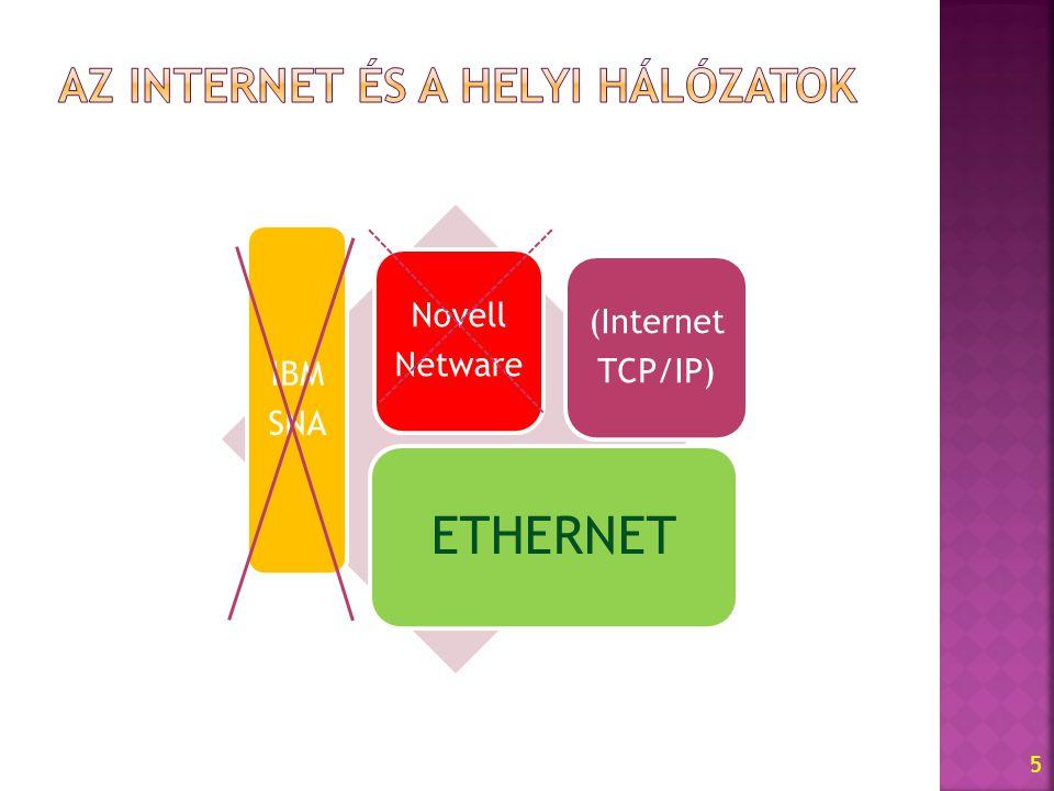 5 Novell Netware (Internet TCP/IP) IBM SNA ETHERNET