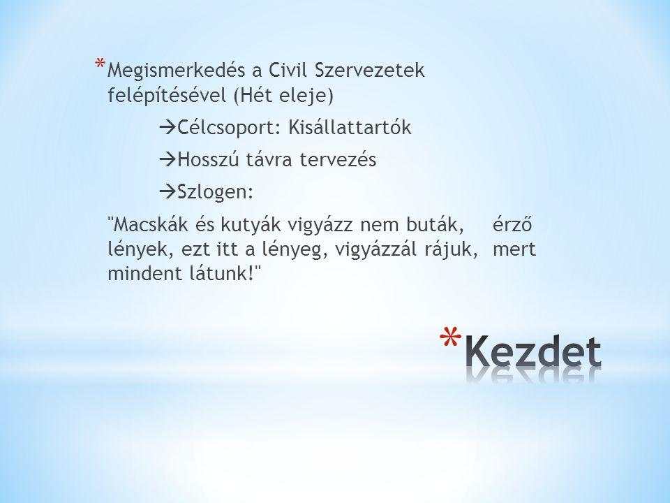 * Megismerkedés a Civil Szervezetek felépítésével (Hét eleje)  Célcsoport: Kisállattartók  Hosszú távra tervezés  Szlogen: