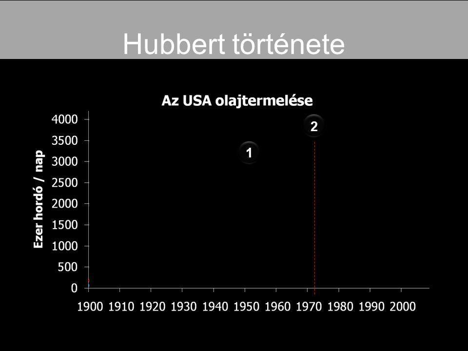Hubbert története 1 2
