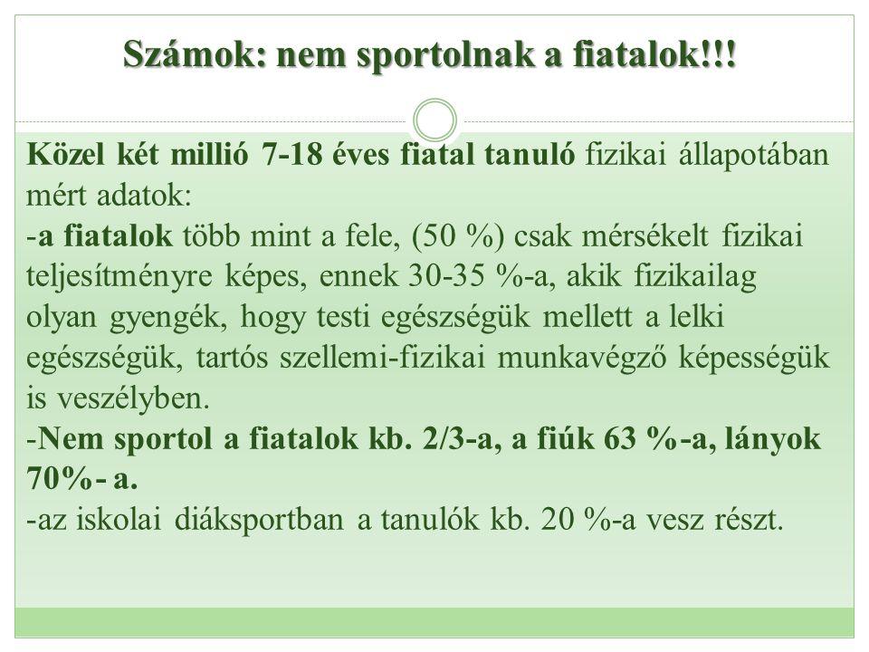 Számok: nem sportolnak a fiatalok!!! Közel két millió 7-18 éves fiatal tanuló fizikai állapotában mért adatok: -a fiatalok több mint a fele, (50 %) cs