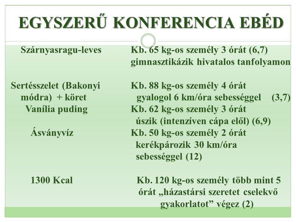 EGYSZERŰ KONFERENCIA EBÉD Szárnyasragu-levesKb. 65 kg-os személy 3 órát (6,7) gimnasztikázik hivatalos tanfolyamon Sertésszelet (BakonyiKb. 88 kg-os s