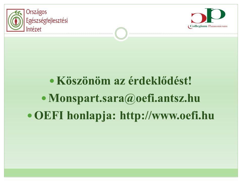  Köszönöm az érdeklődést!  Monspart.sara@oefi.antsz.hu  OEFI honlapja: http://www.oefi.hu