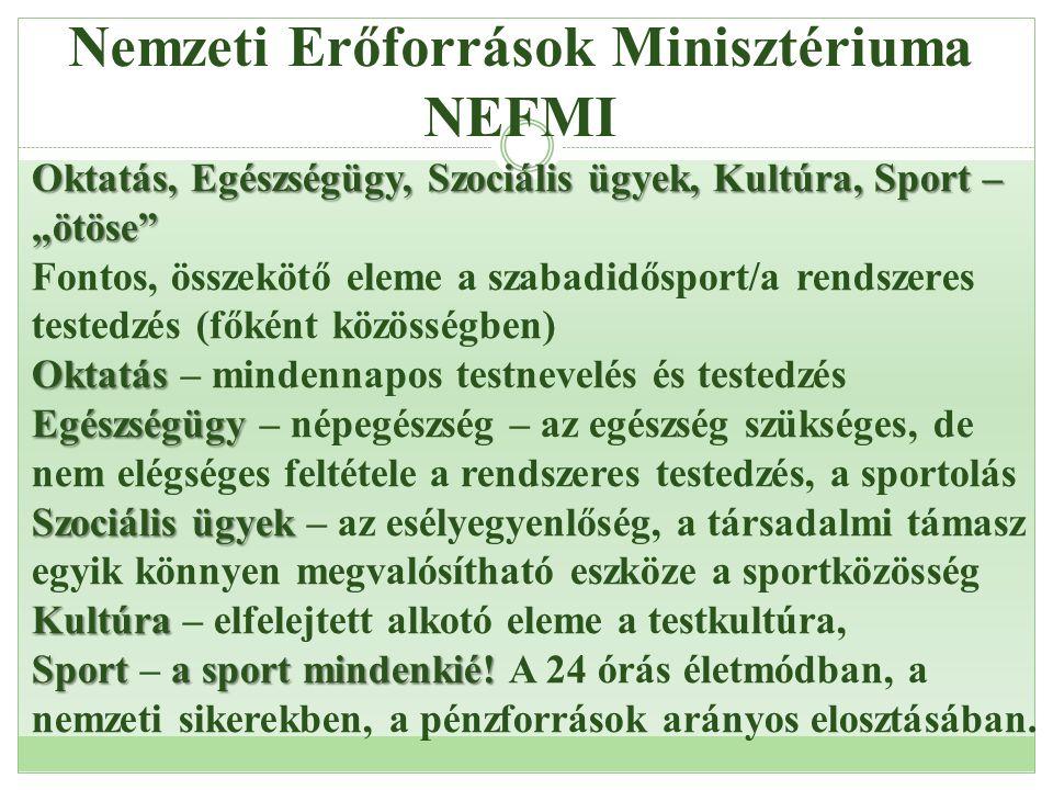 """Nemzeti Erőforrások Minisztériuma NEFMI Oktatás, Egészségügy, Szociális ügyek, Kultúra, Sport – """"ötöse"""" Fontos, összekötő eleme a szabadidősport/a ren"""