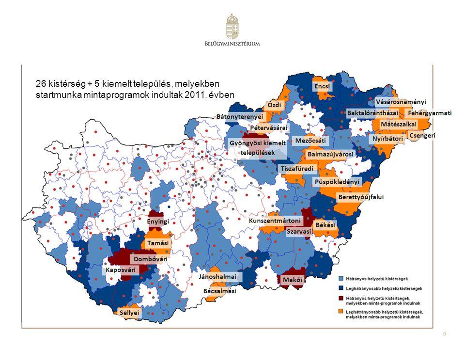 6 26 kistérség + 5 kiemelt település, melyekben startmunka mintaprogramok indultak 2011. évben