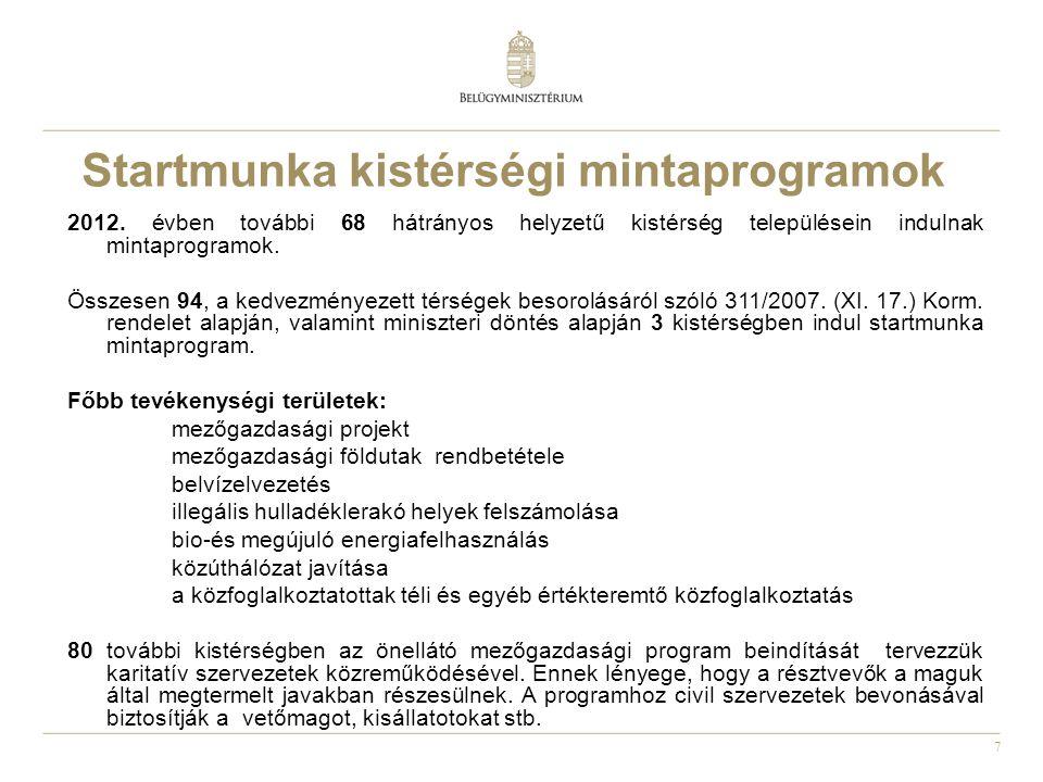 7 Startmunka kistérségi mintaprogramok 2012. évben további 68 hátrányos helyzetű kistérség településein indulnak mintaprogramok. Összesen 94, a kedvez