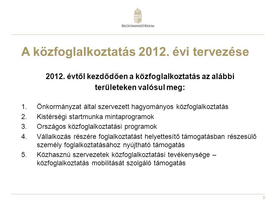 8 A közfoglalkoztatás 2012. évi tervezése 2012. évtől kezdődően a közfoglalkoztatás az alábbi területeken valósul meg: 1.Önkormányzat által szervezett